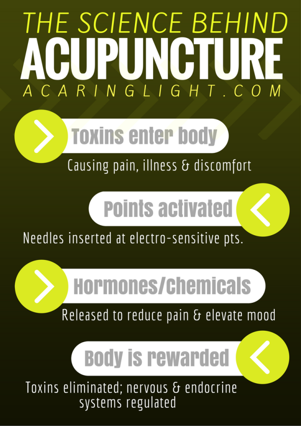 alternative medicine |